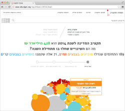 obudget.org homepage